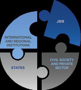 JRR_Logo_Power of Partnerships_400px